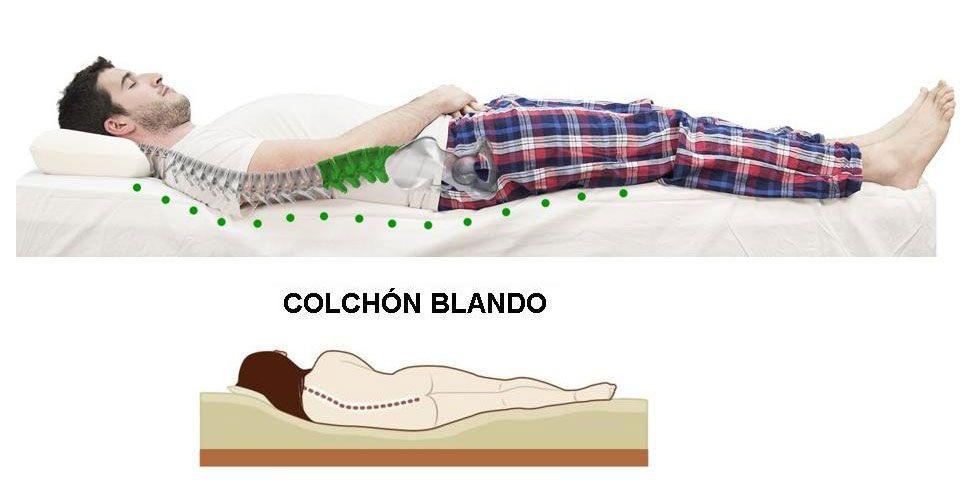 Cómo elegir un colchón de calidad
