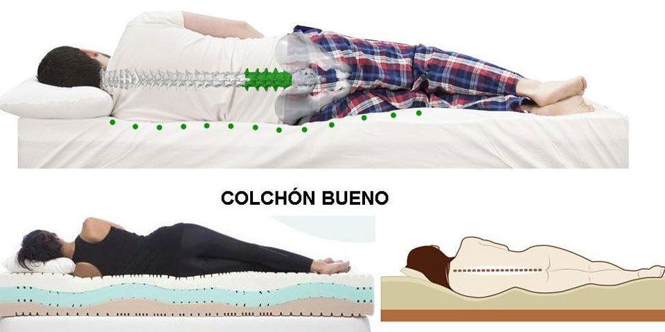 Descanso y salud diez consejos para un mejor descanso - El mejor colchon para descansar ...
