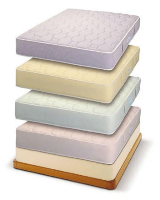 Colchones duros para espalda colchon duro para cama semi - Colchones duros para espalda ...