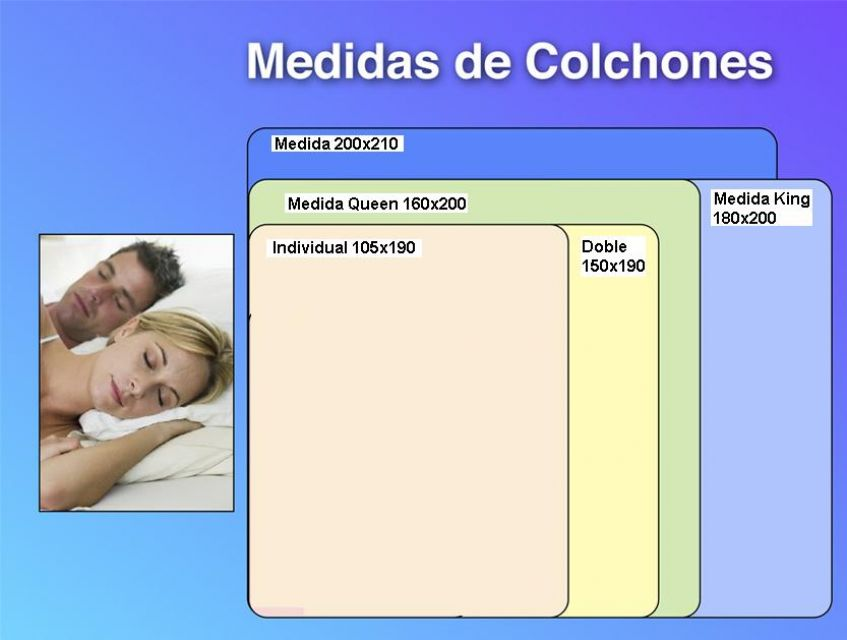 Medida ideal del colch n for Colchon mas grande que king size