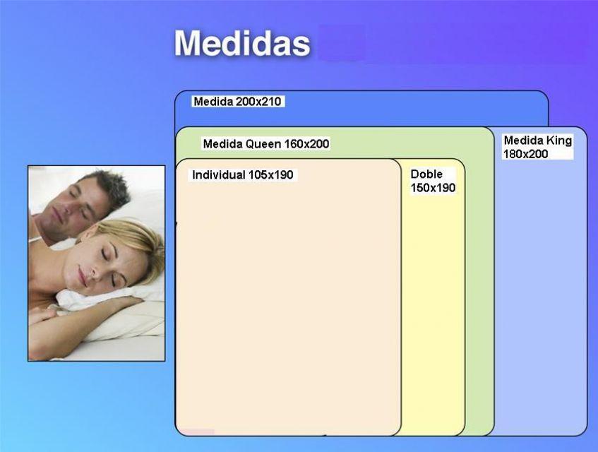 Cual es la medida ideal de una base o somier for Que medidas tiene una cama semidoble