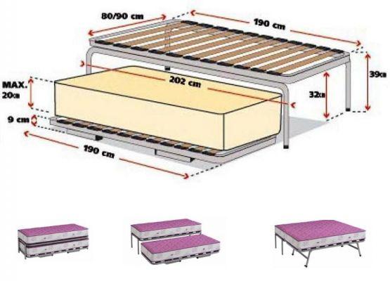 Consultas cama canguro for Cama 3 4 medidas