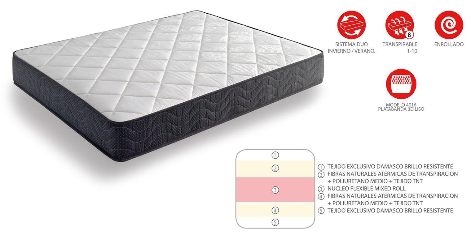 Cama canguro canapi for Dimensiones cama nido